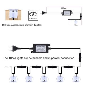 Trendig Terrassen Einbaustrahler/ LED Einbaulichter Set 10er Wasserdichte  CR49